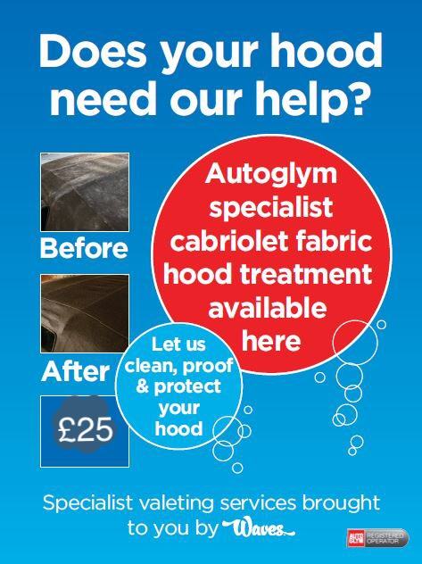 Cabriolet fabric hood treatment