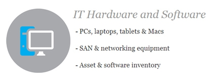 IT Hardware and Software