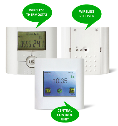 Wireless Central Heating Control System