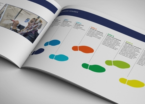 Working With Consultants Brochure Spread