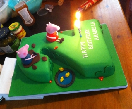 Peppa Pig Cake Childrens Birthday
