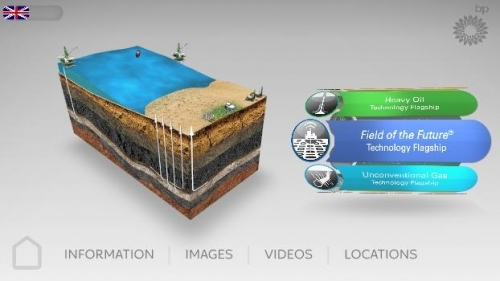 Interactive presentation for BP