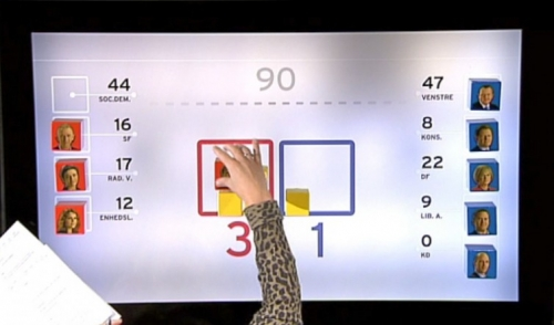 TV2 Touch surface for use during the Elections