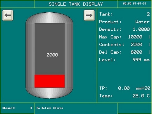 Tank in Touch Gauging Panel