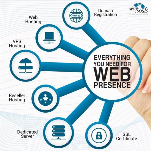 Web Development Company UK