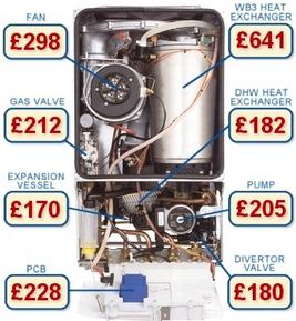 Boiler breakdown cover