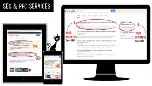 SEO and Pay Per Click Marketing for small business