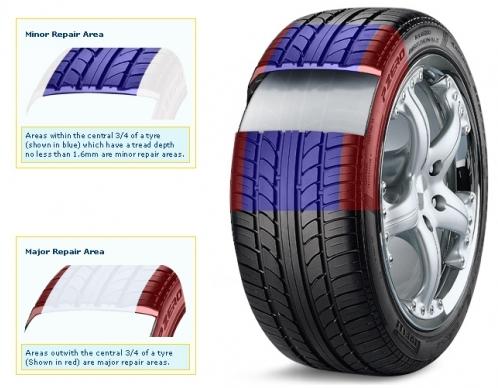 Tyre Breakdown Cutout Large