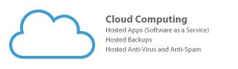Save9 Cloud Computing